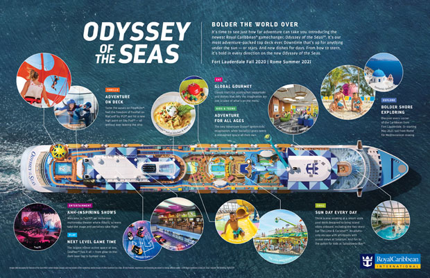 Odyssey-Infographic